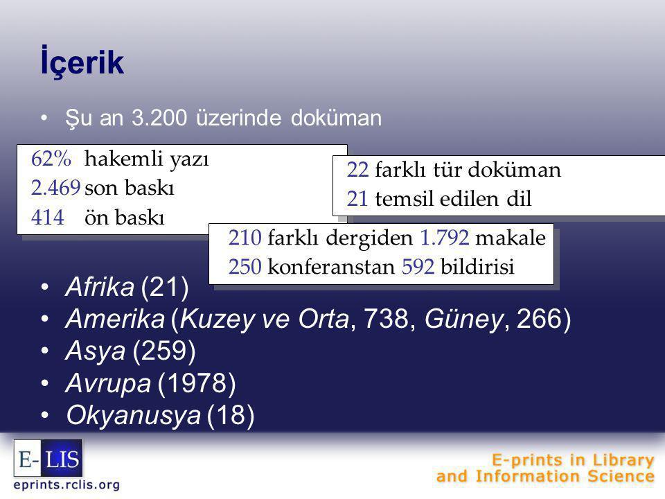 İçerik •Şu an 3.200 üzerinde doküman •Afrika (21) •Amerika (Kuzey ve Orta, 738, Güney, 266) •Asya (259) •Avrupa (1978) •Okyanusya (18) 62% hakemli yazı 2.469son baskı 414ön baskı 62% hakemli yazı 2.469son baskı 414ön baskı 22 farklı tür doküman 21 temsil edilen dil 22 farklı tür doküman 21 temsil edilen dil 210 farklı dergiden 1.792 makale 250 konferanstan 592 bildirisi 210 farklı dergiden 1.792 makale 250 konferanstan 592 bildirisi
