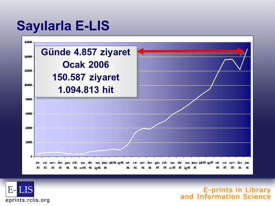 Sayılarla E-LIS Günde 4.857 ziyaret Ocak 2006 150.587 ziyaret 1.094.813 hit Günde 4.857 ziyaret Ocak 2006 150.587 ziyaret 1.094.813 hit