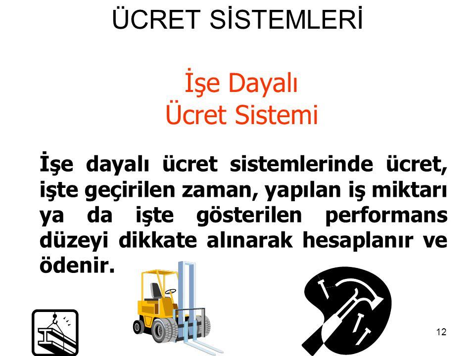 12 ÜCRET SİSTEMLERİ İşe Dayalı Ücret Sistemi İşe dayalı ücret sistemlerinde ücret, işte geçirilen zaman, yapılan iş miktarı ya da işte gösterilen perf