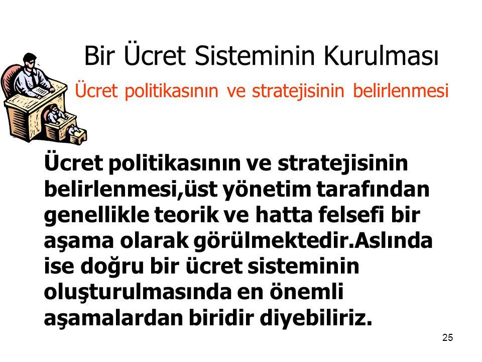 25 Bir Ücret Sisteminin Kurulması Ücret politikasının ve stratejisinin belirlenmesi Ücret politikasının ve stratejisinin belirlenmesi,üst yönetim tara