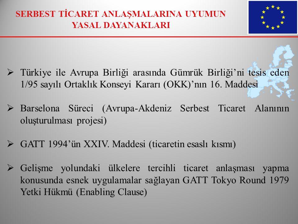 AB'NİN YÜRÜRLÜKTE OLAN TERCİHLİ GÜMRÜK REJİMLERİ  Genelleştirilmiş Tercihler Sistemi Kapsamında Tek Taraflı Taviz Tanınan Ülkeler  128 Gelişme Yolundaki Ülke  50 En Az Gelişmiş Ülke  Otonom Rejimler Kapsamında Tek Taraflı Taviz Tanınan Ülkeler  Batı Balkan Ülkeleri → Kosova  Moldova  Gürcistan  Gümrük Birliği  Türkiye, Andorra, San Marino  Tercihli Ticaret Anlaşmaları  Serbest Ticaret Anlaşmaları → EFTA Ülkeleri, Faroe Adaları  Ortaklık Anlaşmaları  EURO-MED → Fas, Tunus, İsrail, Filistin, Cezayir, Mısır, Ürdün, Lübnan, Suriye (yürürlükte değil)  Latin Amerika Ülkeleri→ Meksika, Şili  İstikrar ve Ortaklık Anlaşmaları (Batı Balkan Ülkeleri) → Arnavutluk, Karadağ, Hırvatistan, Makedonya, Bosna-Hersek, Sırbistan  Güney Afrika Cumhuriyeti  Afrika Karayip Ülkeleri  Güney Kore (yürürlükte değil)  Kolombiya, Peru (parafe edildi)  Orta Amerika (parafe edildi)