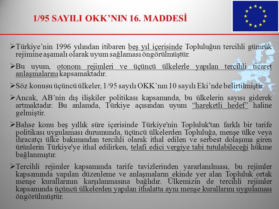 AB'NİN STA'LARI (YÜRÜRLÜKTE OLANLAR) VE TÜRKİYE (1) ABTÜRKİYE ÜlkeMüzakerelere Başlama Anlaşmanın İmzası Yürürlüğe Giriş Müzakerelere Başlama Anlaşmanın İmzası Yürürlüğe Giriş EFTA (İzl.,Liht., Nor., İsviçre) 19901994 198919911992 İsrail1995 2000199419961997 Makedonya200020012004199819992000 Hırvatistan200020012005200020022003 Bosna-Hersek2000200720082002 2003 Filistin19951997 199920042005 Tunus1995 1998200220042005 Fas199519962000199920042006 Suriye19952008 (parafe)-2004 2007 Mısır199520012004199820052007 Arnavutluk20002006 200320062008 Gürcistan---2007 2008 Karadağ200620072008200720082010 Sırbistan20052008Askıda200720092010 Şili200020022003200820092011 Ürdün199519972002200520092011 Lübnan199520022006200324 Kasım 2010İç Onay