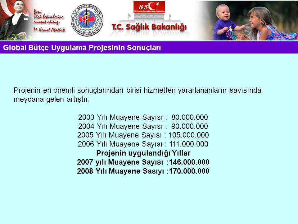 Projenin en önemli sonuçlarından birisi hizmetten yararlananların sayısında meydana gelen artıştır, 2003 Yılı Muayene Sayısı : 80.000.000 2004 Yılı Mu
