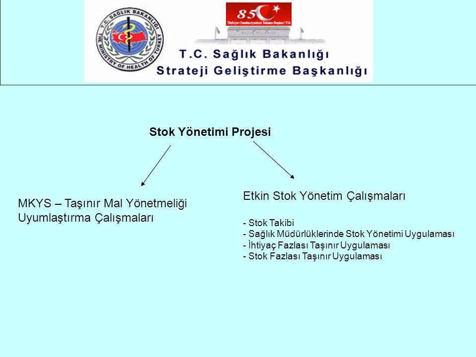 Stok Yönetimi Projesi MKYS – Taşınır Mal Yönetmeliği Uyumlaştırma Çalışmaları Etkin Stok Yönetim Çalışmaları - Stok Takibi - Sağlık Müdürlüklerinde St
