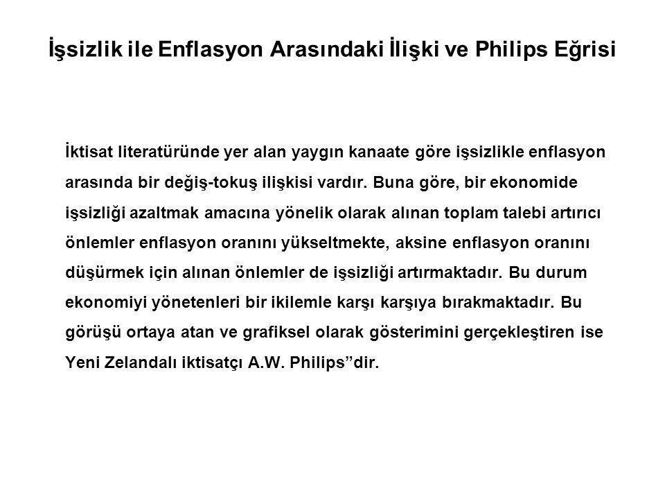İşsizlik ile Enflasyon Arasındaki İlişki ve Philips Eğrisi İktisat literatüründe yer alan yaygın kanaate göre işsizlikle enflasyon arasında bir değiş-