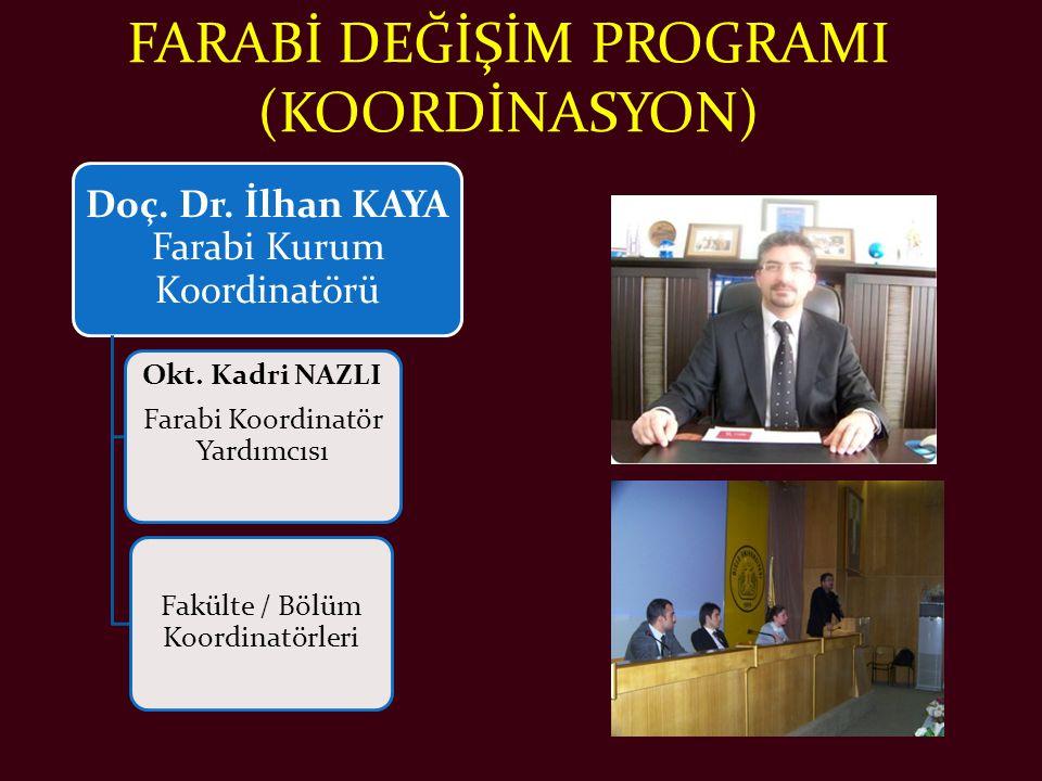 FARABİ DEĞİŞİM PROGRAMI (KOORDİNASYON) Doç.Dr. İlhan KAYA Farabi Kurum Koordinatörü Okt.