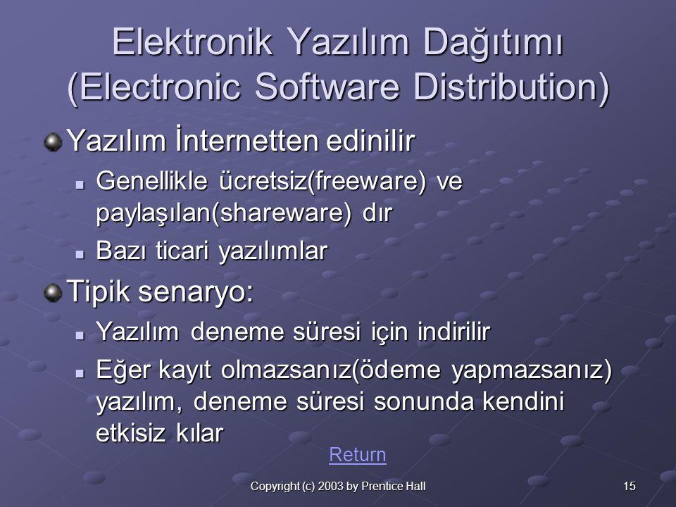 15Copyright (c) 2003 by Prentice Hall Elektronik Yazılım Dağıtımı (Electronic Software Distribution) Yazılım İnternetten edinilir  Genellikle ücretsiz(freeware) ve paylaşılan(shareware) dır  Bazı ticari yazılımlar Tipik senaryo:  Yazılım deneme süresi için indirilir  Eğer kayıt olmazsanız(ödeme yapmazsanız) yazılım, deneme süresi sonunda kendini etkisiz kılar Return