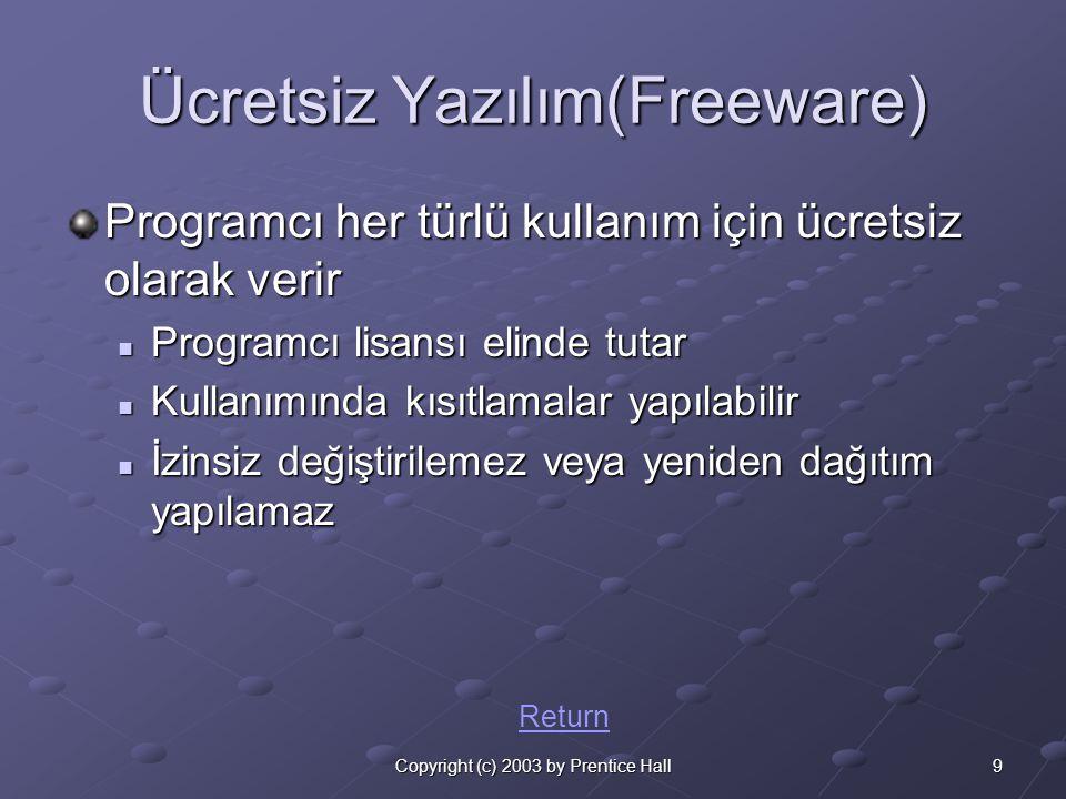 9Copyright (c) 2003 by Prentice Hall Ücretsiz Yazılım(Freeware) Programcı her türlü kullanım için ücretsiz olarak verir  Programcı lisansı elinde tutar  Kullanımında kısıtlamalar yapılabilir  İzinsiz değiştirilemez veya yeniden dağıtım yapılamaz Return