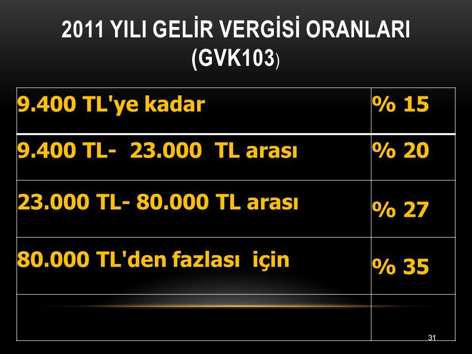 2011 YILI GELİR VERGİSİ ORANLARI (GVK103 ) 31 9.400 TL'ye kadar% 15 9.400 TL- 23.000 TL arası% 20 23.000 TL- 80.000 TL arası % 27 80.000 TL'den fazlas