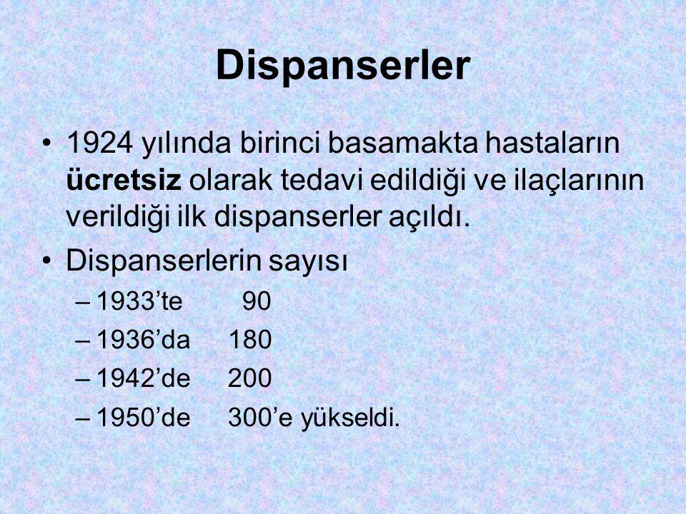 Dispanserler •1924 yılında birinci basamakta hastaların ücretsiz olarak tedavi edildiği ve ilaçlarının verildiği ilk dispanserler açıldı.