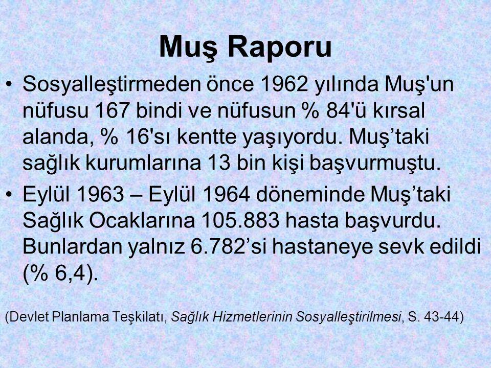 Muş Raporu •Sosyalleştirmeden önce 1962 yılında Muş un nüfusu 167 bindi ve nüfusun % 84 ü kırsal alanda, % 16 sı kentte yaşıyordu.