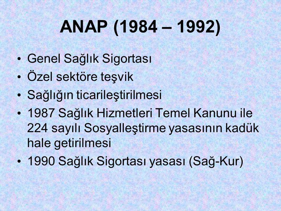 ANAP (1984 – 1992) • Genel Sağlık Sigortası • Özel sektöre teşvik • Sağlığın ticarileştirilmesi • 1987 Sağlık Hizmetleri Temel Kanunu ile 224 sayılı Sosyalleştirme yasasının kadük hale getirilmesi • 1990 Sağlık Sigortası yasası (Sağ-Kur)
