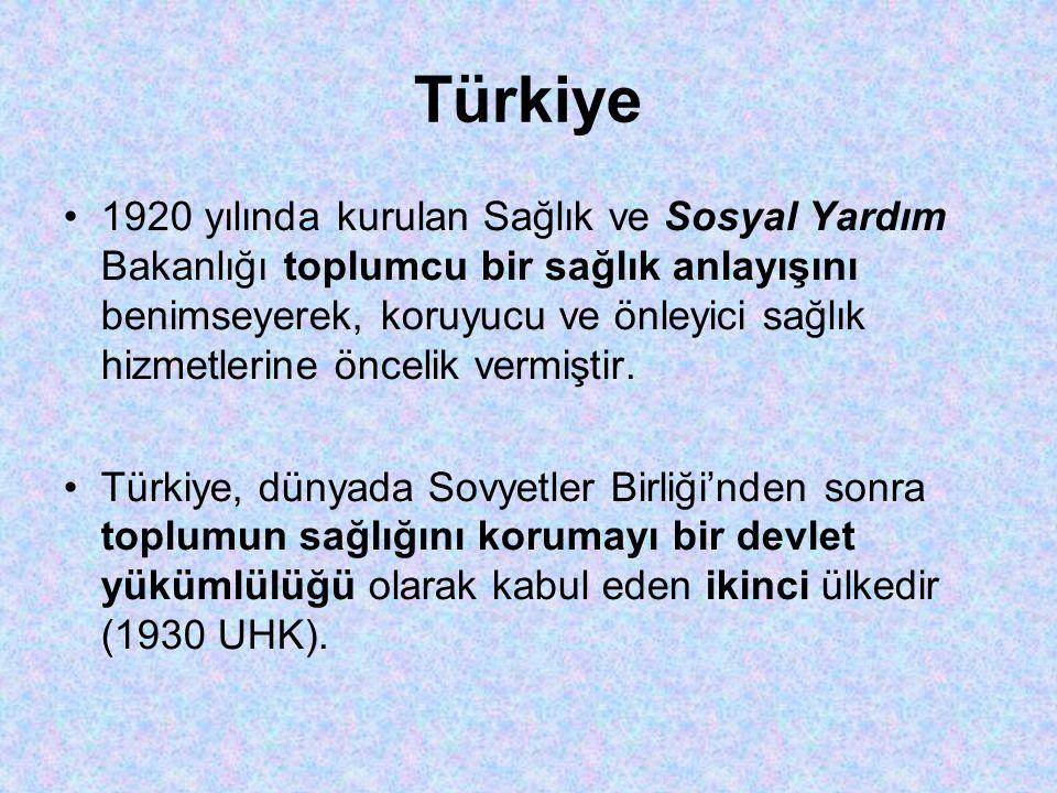 Türkiye •1920 yılında kurulan Sağlık ve Sosyal Yardım Bakanlığı toplumcu bir sağlık anlayışını benimseyerek, koruyucu ve önleyici sağlık hizmetlerine öncelik vermiştir.