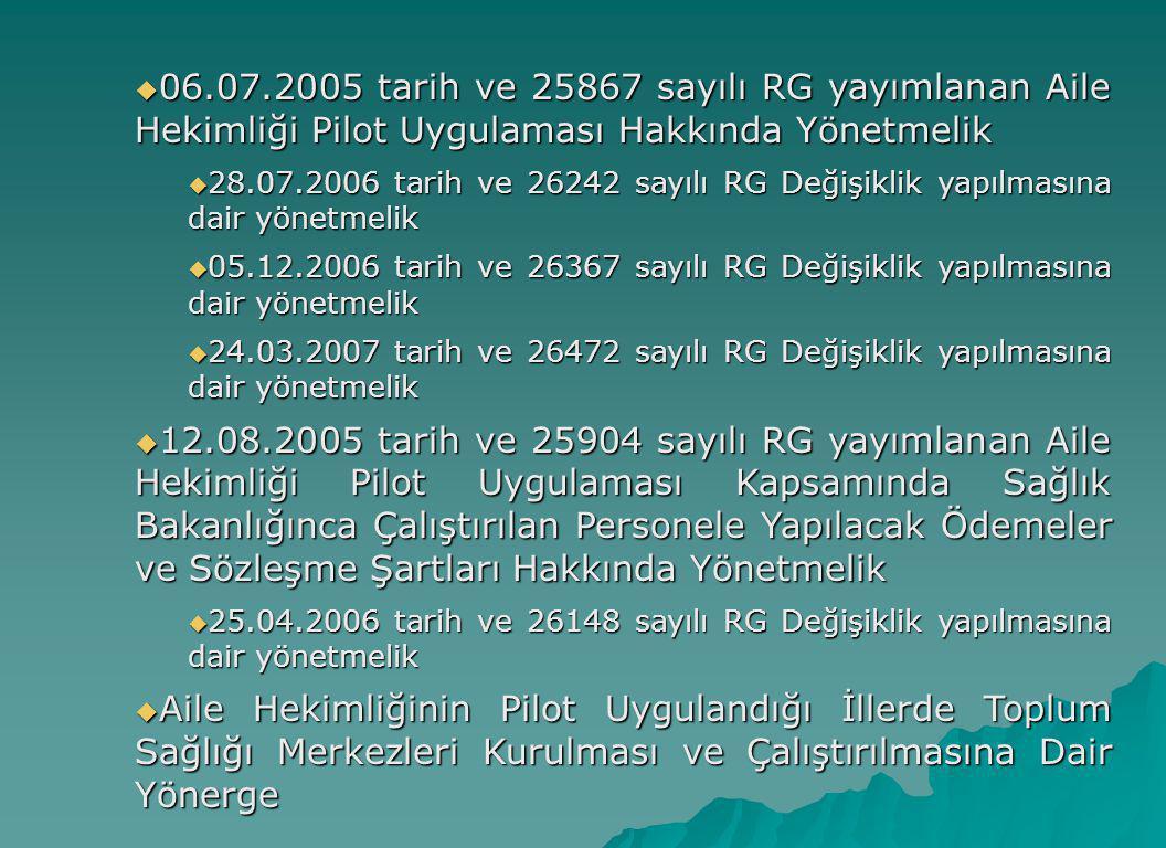  06.07.2005 tarih ve 25867 sayılı RG yayımlanan Aile Hekimliği Pilot Uygulaması Hakkında Yönetmelik  28.07.2006 tarih ve 26242 sayılı RG Değişiklik