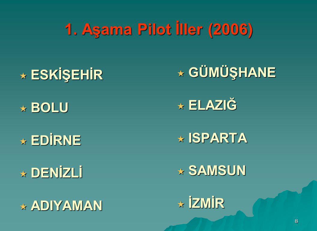 8 1. Aşama Pilot İller (2006)  ESKİŞEHİR  BOLU  EDİRNE  DENİZLİ  ADIYAMAN  GÜMÜŞHANE  ELAZIĞ  ISPARTA  SAMSUN  İZMİR
