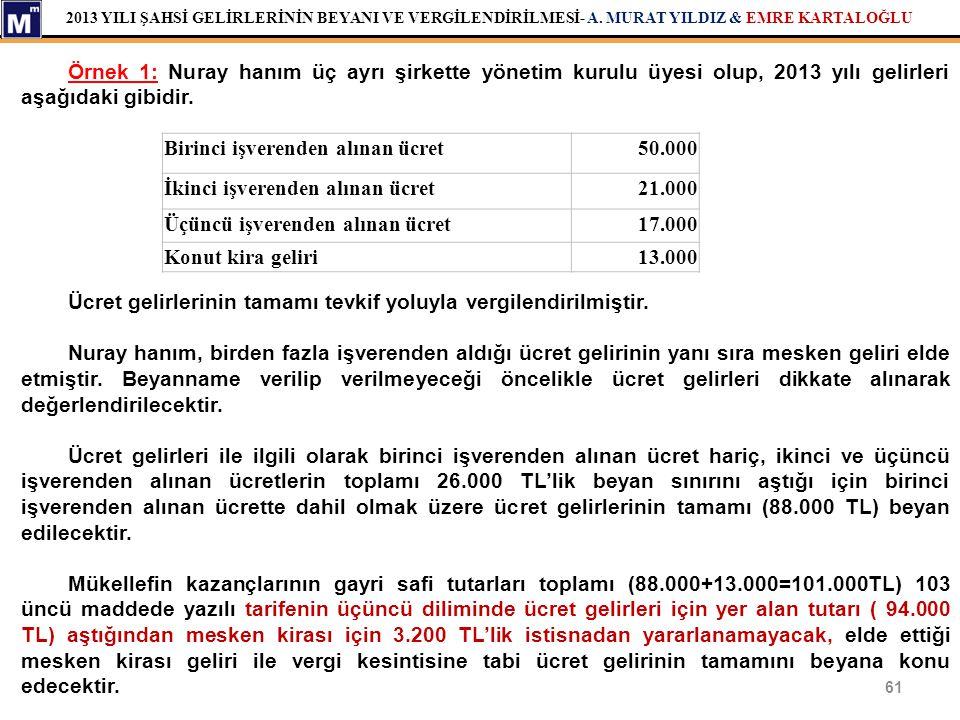2013 YILI ŞAHSİ GELİRLERİNİN BEYANI VE VERGİLENDİRİLMESİ- A. MURAT YILDIZ & EMRE KARTALOĞLU 61 Birinci işverenden alınan ücret50.000 İkinci işverenden