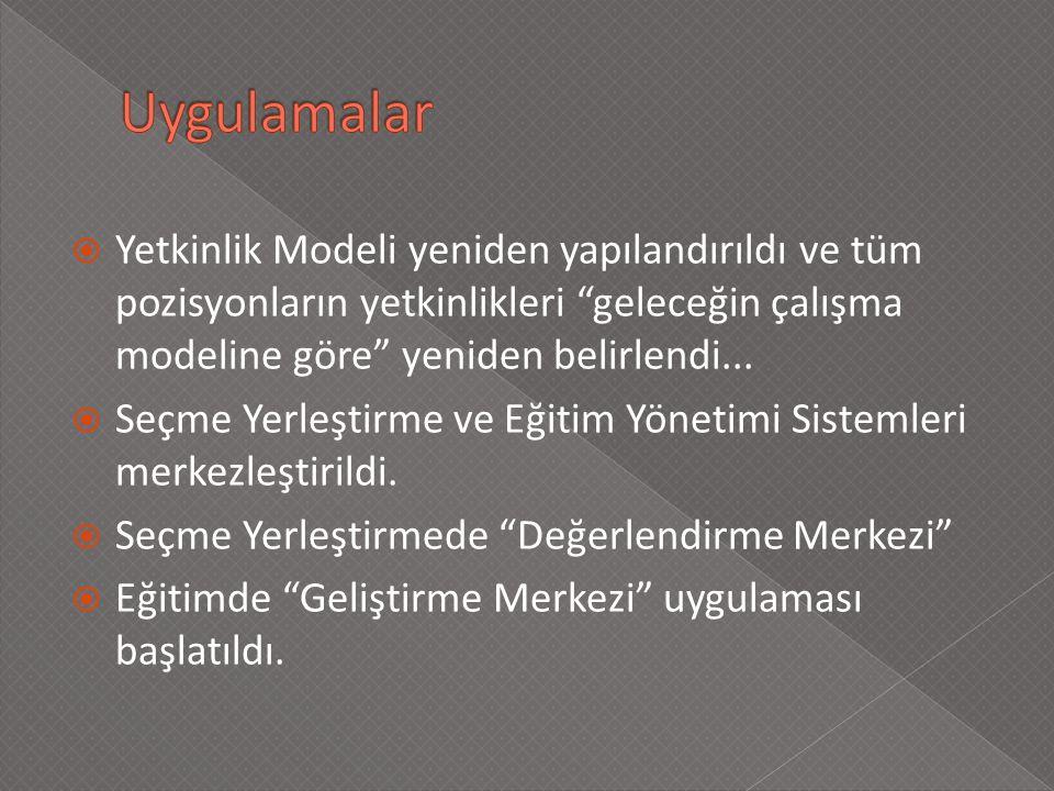  Yetkinlik Modeli yeniden yapılandırıldı ve tüm pozisyonların yetkinlikleri geleceğin çalışma modeline göre yeniden belirlendi...