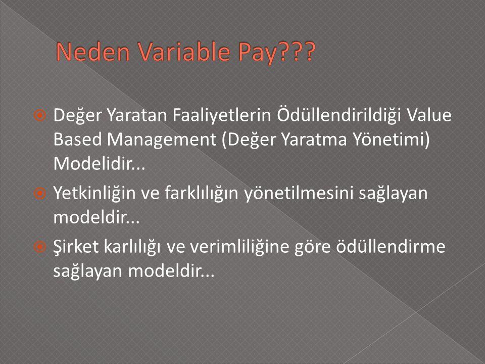  Değer Yaratan Faaliyetlerin Ödüllendirildiği Value Based Management (Değer Yaratma Yönetimi) Modelidir...