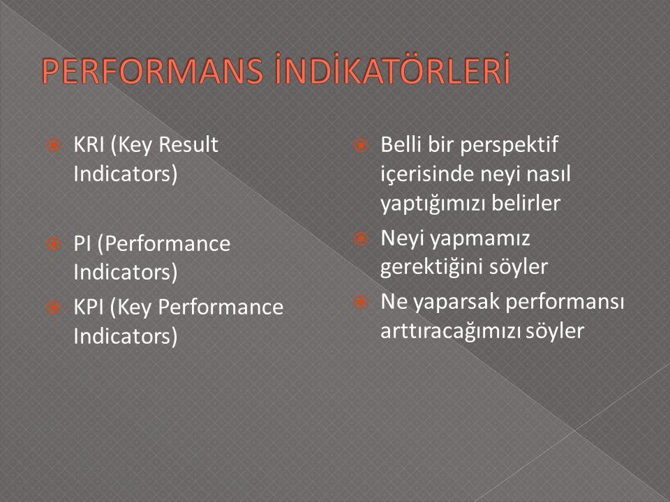  KRI (Key Result Indicators)  PI (Performance Indicators)  KPI (Key Performance Indicators)  Belli bir perspektif içerisinde neyi nasıl yaptığımızı belirler  Neyi yapmamız gerektiğini söyler  Ne yaparsak performansı arttıracağımızı söyler