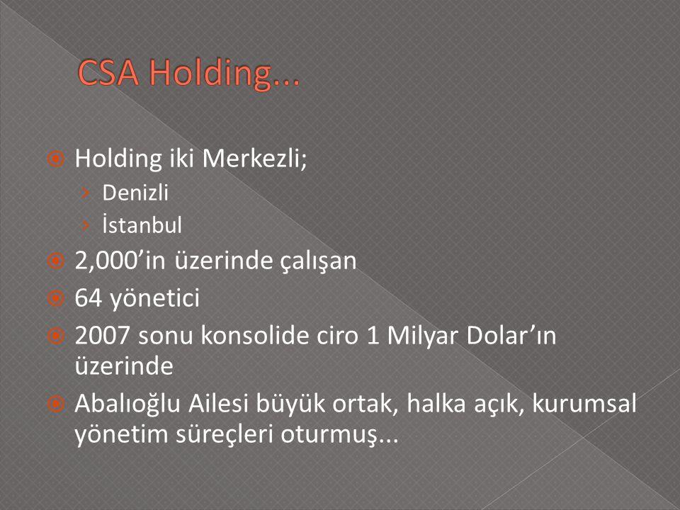  Holding iki Merkezli; › Denizli › İstanbul  2,000'in üzerinde çalışan  64 yönetici  2007 sonu konsolide ciro 1 Milyar Dolar'ın üzerinde  Abalıoğlu Ailesi büyük ortak, halka açık, kurumsal yönetim süreçleri oturmuş...