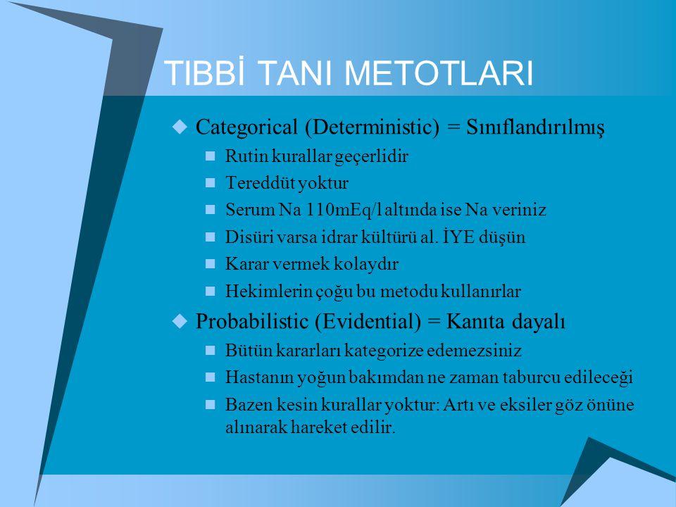 TIBBİ TANI METOTLARI  Categorical (Deterministic) = Sınıflandırılmış  Rutin kurallar geçerlidir  Tereddüt yoktur  Serum Na 110mEq/l altında ise Na