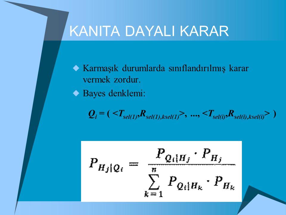 KANITA DAYALI KARAR  Karmaşık durumlarda sınıflandırılmış karar vermek zordur.  Bayes denklemi: Q i = (,..., )