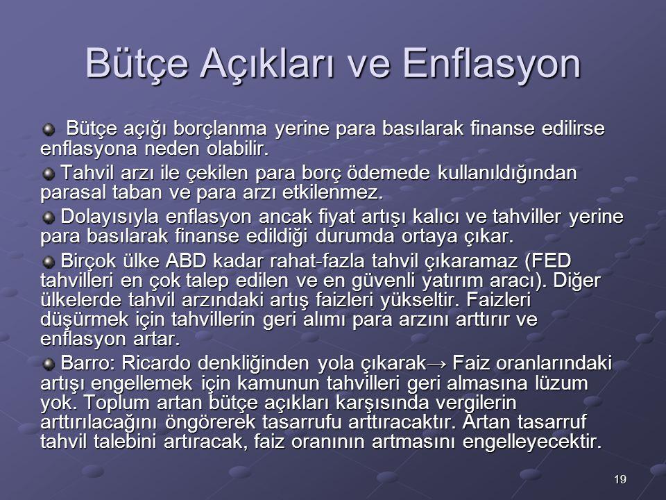 19 Bütçe Açıkları ve Enflasyon Bütçe açığı borçlanma yerine para basılarak finanse edilirse enflasyona neden olabilir. Bütçe açığı borçlanma yerine pa