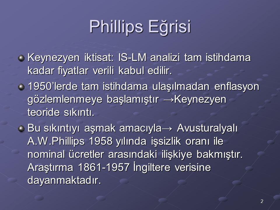 2 Phillips Eğrisi Keynezyen iktisat: IS-LM analizi tam istihdama kadar fiyatlar verili kabul edilir. 1950'lerde tam istihdama ulaşılmadan enflasyon gö