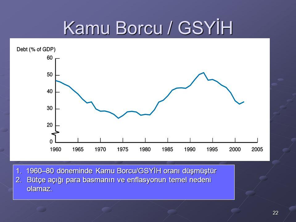 22 Kamu Borcu / GSYİH 1. 1960–80 döneminde Kamu Borcu/GSYİH oranı düşmüştür 2.Bütçe açığı para basmanın ve enflasyonun temel nedeni olamaz.