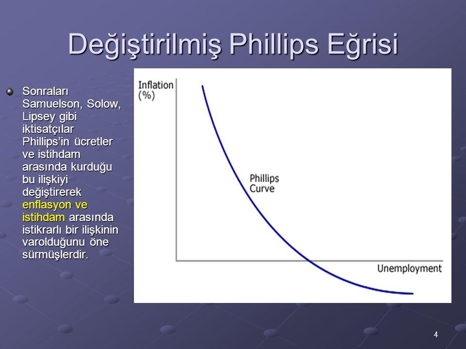 5 Değiştirilmiş Phillips Eğrisi Çok geçmeden Phillips eğrisinde belirtilen ilişkinin uzun vadeli olmadığı, hedef işsizlik oranını gerçekleştirmek için her geçen yıl daha fazla enflasyon yaratmak gerektiği ortaya çıkmıştı.