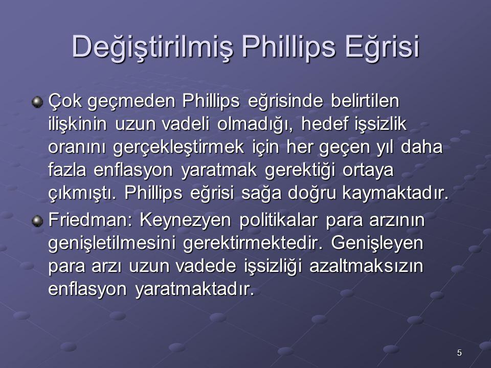 5 Değiştirilmiş Phillips Eğrisi Çok geçmeden Phillips eğrisinde belirtilen ilişkinin uzun vadeli olmadığı, hedef işsizlik oranını gerçekleştirmek için