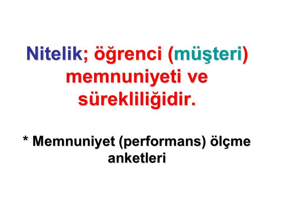 Nitelik; öğrenci (müşteri) memnuniyeti ve sürekliliğidir. * Memnuniyet (performans) ölçme anketleri