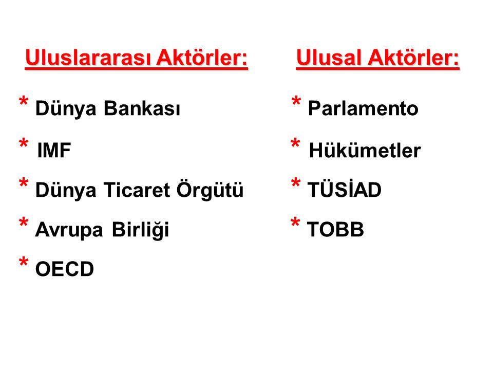 Uluslararası Aktörler: Ulusal Aktörler: * Dünya Bankası * Parlamento * IMF * Hükümetler * Dünya Ticaret Örgütü * TÜSİAD * Avrupa Birliği * TOBB * OECD