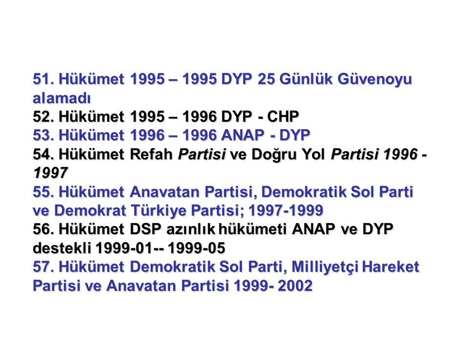 51. Hükümet 1995 – 1995 DYP 25 Günlük Güvenoyu alamadı 52. Hükümet 1995 – 1996 DYP - CHP 53. Hükümet 1996 – 1996 ANAP - DYP 54. Hükümet Refah Partisi