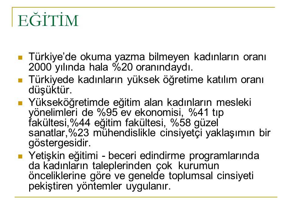 EĞİTİM  Türkiye'de okuma yazma bilmeyen kadınların oranı 2000 yılında hala %20 oranındaydı.