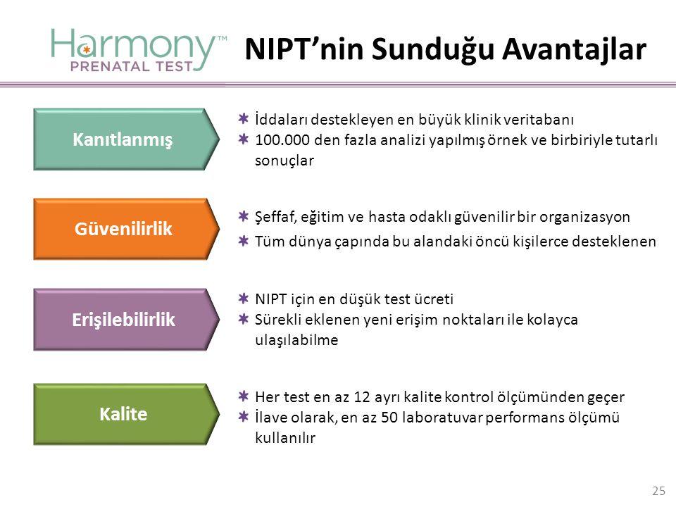 NIPT'nin Sunduğu Avantajlar İddaları destekleyen en büyük klinik veritabanı 100.000 den fazla analizi yapılmış örnek ve birbiriyle tutarlı sonuçlar Ka