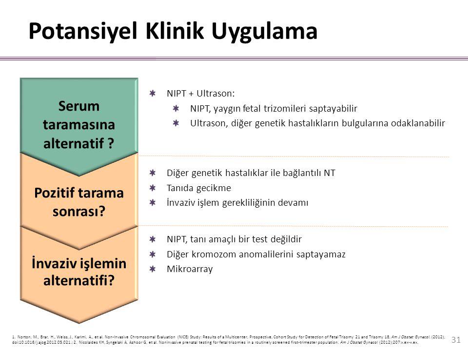 Potansiyel Klinik Uygulama İnvaziv işlemin alternatifi? NIPT, tanı amaçlı bir test değildir Diğer kromozom anomalilerini saptayamaz Mikroarray Pozitif