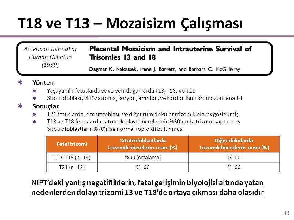 T18 ve T13 – Mozaisizm Çalışması Yöntem ●Yaşayabilir fetuslarda ve ve yenidoğanlarda T13, T18, ve T21 ●Sitotrofoblast, villöz stroma, koryon, amnion,