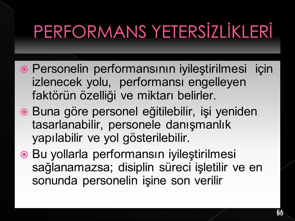 51  Personelin performansının iyileştirilmesi için izlenecek yolu, performansı engelleyen faktörün özelliği ve miktarı belirler.  Buna göre personel