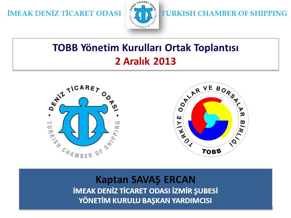 Home Port / Turn Around Port ve Rotasyon Liman İMEAK DENİZ TİCARET ODASI TURKISH CHAMBER OF SHIPPING Kruvaziyer turizmde esas hedef; Home Port / Turn Around Port Liman , yani kruvaziyer gemilerin ilk kalkış ve son varış limanı olmaktır.