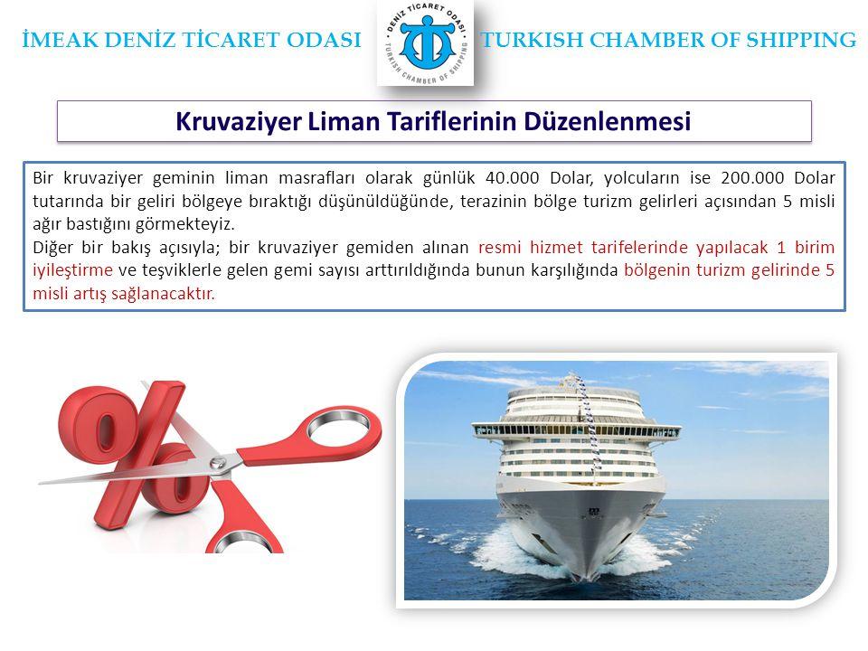 Kruvaziyer Liman Tariflerinin Düzenlenmesi İMEAK DENİZ TİCARET ODASI TURKISH CHAMBER OF SHIPPING Bir kruvaziyer geminin liman masrafları olarak günlük 40.000 Dolar, yolcuların ise 200.000 Dolar tutarında bir geliri bölgeye bıraktığı düşünüldüğünde, terazinin bölge turizm gelirleri açısından 5 misli ağır bastığını görmekteyiz.