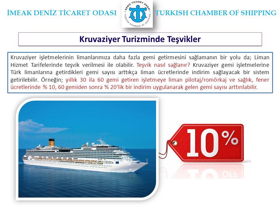 Kruvaziyer Turizminde Teşvikler İMEAK DENİZ TİCARET ODASI TURKISH CHAMBER OF SHIPPING Kruvaziyer işletmelerinin limanlarımıza daha fazla gemi getirmesini sağlamanın bir yolu da; Liman Hizmet Tarifelerinde teşvik verilmesi ile olabilir.