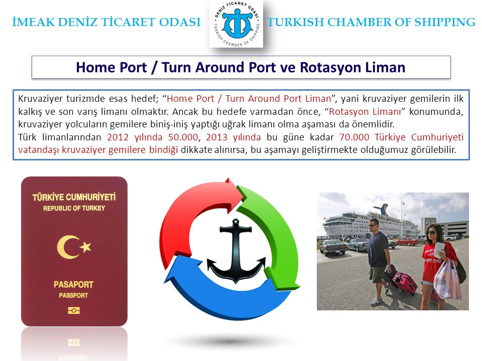 "Home Port / Turn Around Port ve Rotasyon Liman İMEAK DENİZ TİCARET ODASI TURKISH CHAMBER OF SHIPPING Kruvaziyer turizmde esas hedef; ""Home Port / Turn"