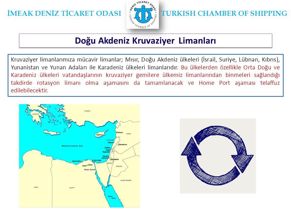 Doğu Akdeniz Kruvaziyer Limanları İMEAK DENİZ TİCARET ODASI TURKISH CHAMBER OF SHIPPING Kruvaziyer limanlarımıza mücavir limanlar; Mısır, Doğu Akdeniz ülkeleri (İsrail, Suriye, Lübnan, Kıbrıs), Yunanistan ve Yunan Adaları ile Karadeniz ülkeleri limanlarıdır.