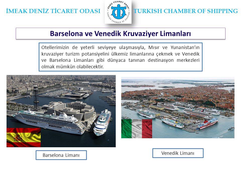 Barselona ve Venedik Kruvaziyer Limanları İMEAK DENİZ TİCARET ODASI TURKISH CHAMBER OF SHIPPING Otellerimizin de yeterli seviyeye ulaşmasıyla, Mısır ve Yunanistan'ın kruvaziyer turizm potansiyelini ülkemiz limanlarına çekmek ve Venedik ve Barselona Limanları gibi dünyaca tanınan destinasyon merkezleri olmak mümkün olabilecektir.