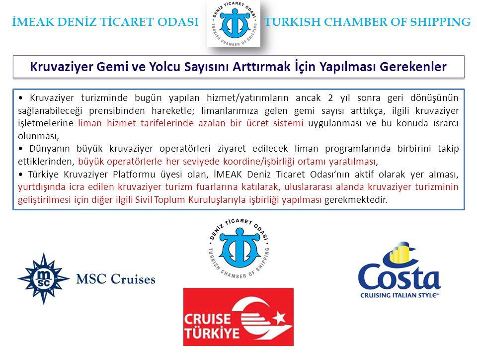 İMEAK DENİZ TİCARET ODASI TURKISH CHAMBER OF SHIPPING • Kruvaziyer turizminde bugün yapılan hizmet/yatırımların ancak 2 yıl sonra geri dönüşünün sağlanabileceği prensibinden hareketle; limanlarımıza gelen gemi sayısı arttıkça, ilgili kruvaziyer işletmelerine liman hizmet tarifelerinde azalan bir ücret sistemi uygulanması ve bu konuda ısrarcı olunması, • Dünyanın büyük kruvaziyer operatörleri ziyaret edilecek liman programlarında birbirini takip ettiklerinden, büyük operatörlerle her seviyede koordine/işbirliği ortamı yaratılması, • Türkiye Kruvaziyer Platformu üyesi olan, İMEAK Deniz Ticaret Odası'nın aktif olarak yer alması, yurtdışında icra edilen kruvaziyer turizm fuarlarına katılarak, uluslararası alanda kruvaziyer turizminin geliştirilmesi için diğer ilgili Sivil Toplum Kuruluşlarıyla işbirliği yapılması gerekmektedir.