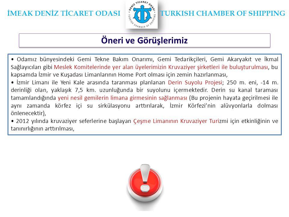 Öneri ve Görüşlerimiz İMEAK DENİZ TİCARET ODASI TURKISH CHAMBER OF SHIPPING • Odamız bünyesindeki Gemi Tekne Bakım Onarımı, Gemi Tedarikçileri, Gemi Akaryakıt ve İkmal Sağlayıcıları gibi Meslek Komitelerinde yer alan üyelerimizin Kruvaziyer şirketleri ile buluşturulması, bu kapsamda İzmir ve Kuşadası Limanlarının Home Port olması için zemin hazırlanması, • İzmir Limanı ile Yeni Kale arasında taranması planlanan Derin Suyolu Projesi; 250 m.