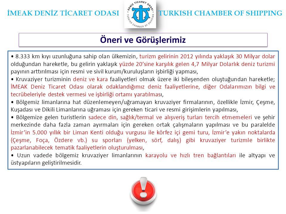 Öneri ve Görüşlerimiz İMEAK DENİZ TİCARET ODASI TURKISH CHAMBER OF SHIPPING • 8.333 km kıyı uzunluğuna sahip olan ülkemizin, turizm gelirinin 2012 yılında yaklaşık 30 Milyar dolar olduğundan hareketle, bu gelirin yaklaşık yüzde 20'sine karşılık gelen 4,7 Milyar Dolarlık deniz turizmi payının arttırılması için resmi ve sivil kurum/kuruluşların işbirliği yapması, • Kruvaziyer turizminin deniz ve kara faaliyetleri olmak üzere iki bileşenden oluştuğundan hareketle; İMEAK Deniz Ticaret Odası olarak odaklandığımız deniz faaliyetlerine, diğer Odalarımızın bilgi ve tecrübeleriyle destek vermesi ve işbirliği ortamı yaratılması, • Bölgemiz limanlarına hat düzenlemeyen/uğramayan kruvaziyer firmalarının, özellikle İzmir, Çeşme, Kuşadası ve Dikili Limanlarına uğraması için gereken ticari ve resmi girişimlerin yapılması, • Bölgemize gelen turistlerin sadece din, sağlık/termal ve alışveriş turları tercih etmemeleri ve şehir merkezinde daha fazla zaman ayırmaları için gereken ortak çalışmaların yapılması ve bu paralelde İzmir'in 5.000 yıllık bir Liman Kenti olduğu vurgusu ile körfez içi gemi turu, İzmir'e yakın noktalarda (Çeşme, Foça, Özdere vb.) su sporları (yelken, sörf, dalış) gibi kruvaziyer turizmle birlikte pazarlanabilecek tematik faaliyetlerin oluşturulması, • Uzun vadede bölgemiz kruvaziyer limanlarının karayolu ve hızlı tren bağlantıları ile altyapı ve üstyapıların geliştirilmesidir.