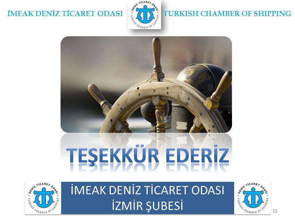 İMEAK DENİZ TİCARET ODASI TURKISH CHAMBER OF SHIPPING 21 İMEAK DENİZ TİCARET ODASI İZMİR ŞUBESİ İMEAK DENİZ TİCARET ODASI İZMİR ŞUBESİ