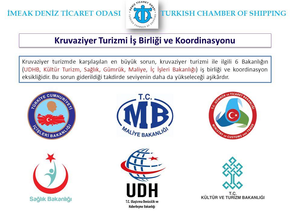Kruvaziyer Gemi ve Yolcu Sayısını Arttırmak İçin Yapılması Gerekenler İMEAK DENİZ TİCARET ODASI TURKISH CHAMBER OF SHIPPING • Özel ve devlet limanlarına rezervasyon sistemi getirilerek iki yıl öncesinden gün, saat ve rıhtım olarak kruvaziyer firmalarına rezervasyon yapılması, bu sayede uzun vadeli arz talep dengesi düşünülerek limanlarımıza gerekli alt ve üst yapı yatırımlarının yapılması, • Kruvaziyer limanlarımızda dünyanın önemli limanlarında olduğu gibi, yolcuların liman sahasından inmeden terminal giriş-çıkış kapılarına ulaştırıldığı körük sisteminin kurulması, • Kruvaziyer limanlarımızın biri birileri ile rakip olarak değil, gelen gemilerin boyutlarına göre limanlara dağılımının sağlandığı bir iş birliği ortamı oluşturulması,
